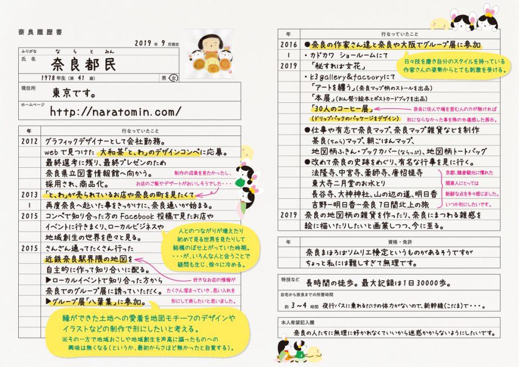奈良履歴書
